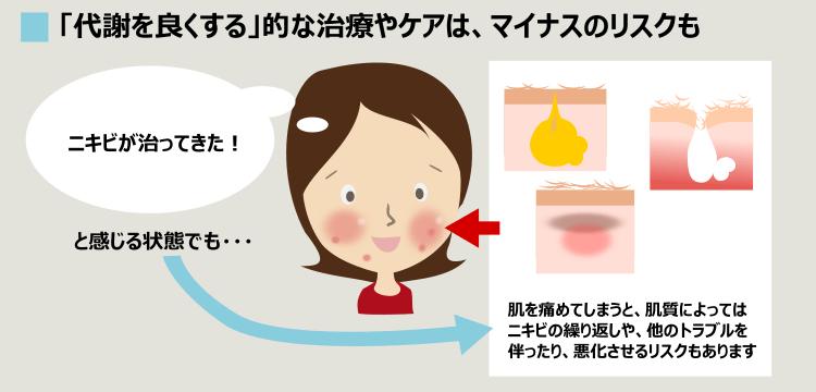 過激な美容治療がニキビ慢性化の原因になる場合も