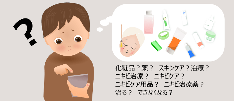 化粧品と薬、スキンケアと治療の混乱