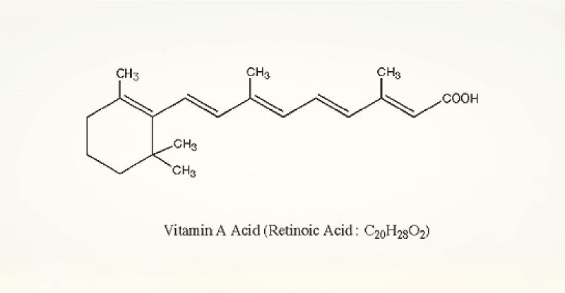 ビタミンA(レチノイン酸)