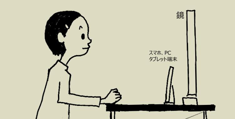 リモートスキンケアのイメージ